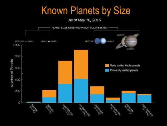 clasificacion-exoplanetas