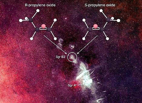 Se muestran los dos enantiómeros del óxido de propileno, con la designación R (Derecha) y S (Izquierda). / B. Saxton, NRAO/AUI/NSF